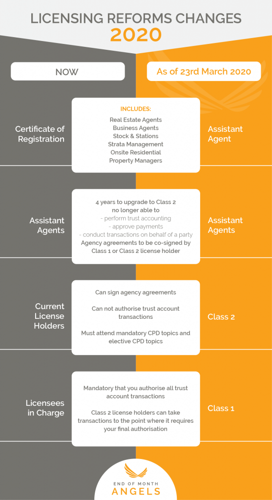 licensing reforms